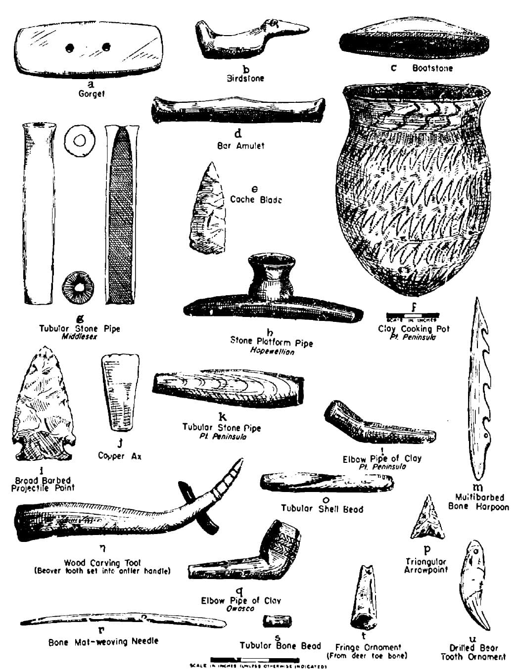 woodland-artifacts-from-william-ritchie-ny-state-educational Woodland Period (1,000 BC - 1,640 A.D.) Jeremy Dennis On This Site